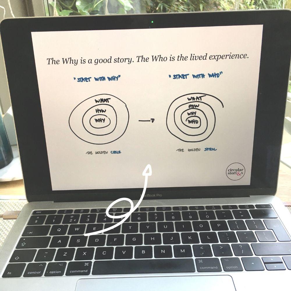 Workshop Storytelling online